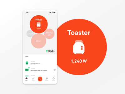 Icons in the bubble! mobile ui home electricity sense fridge toaster iot energy devices smart home device