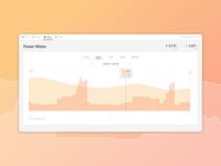 Sense power meter on web