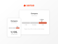 Sense compare widget