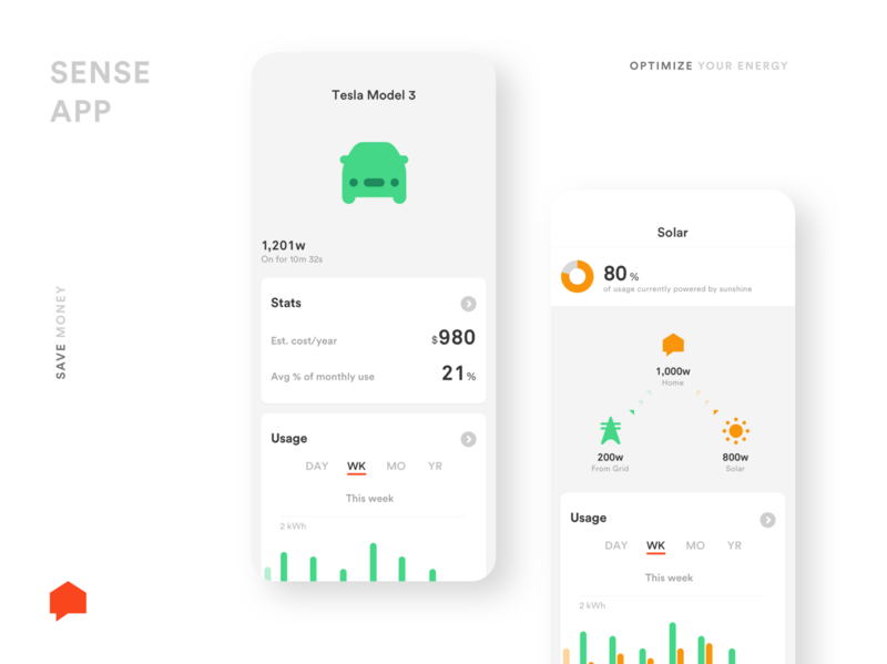 Optimize your energy use and save money with Sense electric vehicle solar graph stats sense mobile ui iot smart home electricity energy
