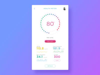 Health Meter App