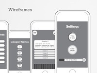 Wireframe UI Design for iPhone game