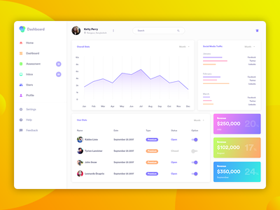 Freebie - Dashboard Design With Adobe XD app adobe xd freebie ui ux dashboard web design web app user interface user experience dashboard design