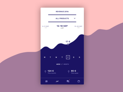 App concept product design minimalistic blue ui ux graph statistics revenue app