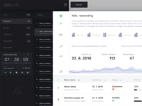 dashboard & overview