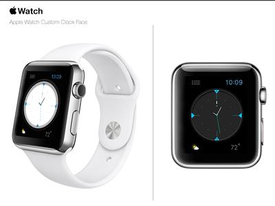 Apple Watch Custom Clock Face Design