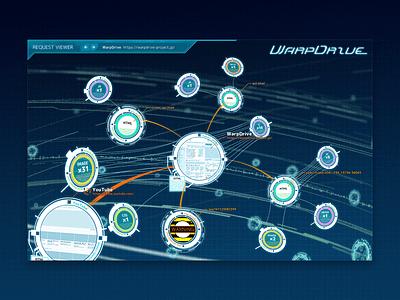 WarpDrive - Chrome Extension Interface ui design ui design dark blue cyber security webgl chrome extension 3d