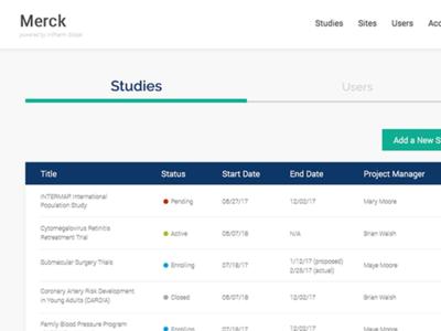 Dashboard healthcare pharma medical tab table dashboard