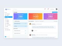 Company dashboard design