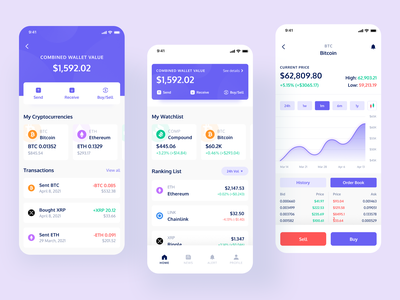 Cryptocurrency Wallet App invest cryptocurrency investments stocks trading crypto wallet wallet cryptocurrency crypto minimalist uidesign ui design mobile app design mobile app ui