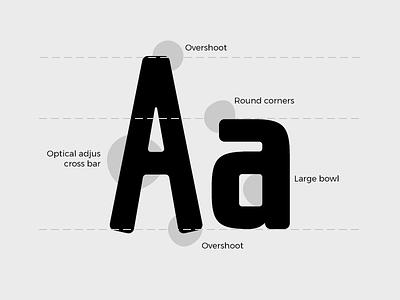 Griphead font condensed friendly modern headfonts type design graphic design font design design type typeface font