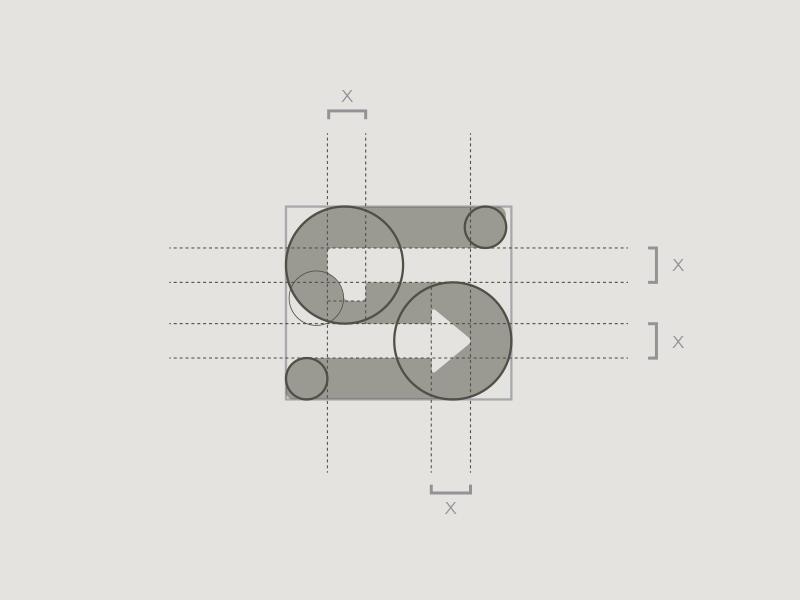 S grid