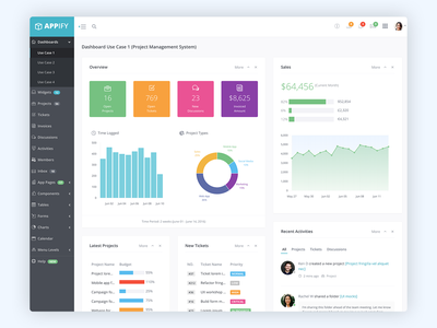 Appify Theme Dashboard 1 app design css startup website template bootstrap app dashboard html5 admin template dashboard design bootstrap 4 bootstrap theme theme dashboard