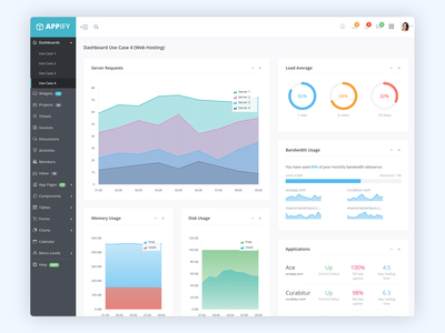 Appify Theme Dashboard 4 dashboard theme bootstrap theme bootstrap 4 dashboard design admin template html5 app dashboard bootstrap website template startup css app design