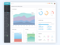Appify Theme Dashboard 4