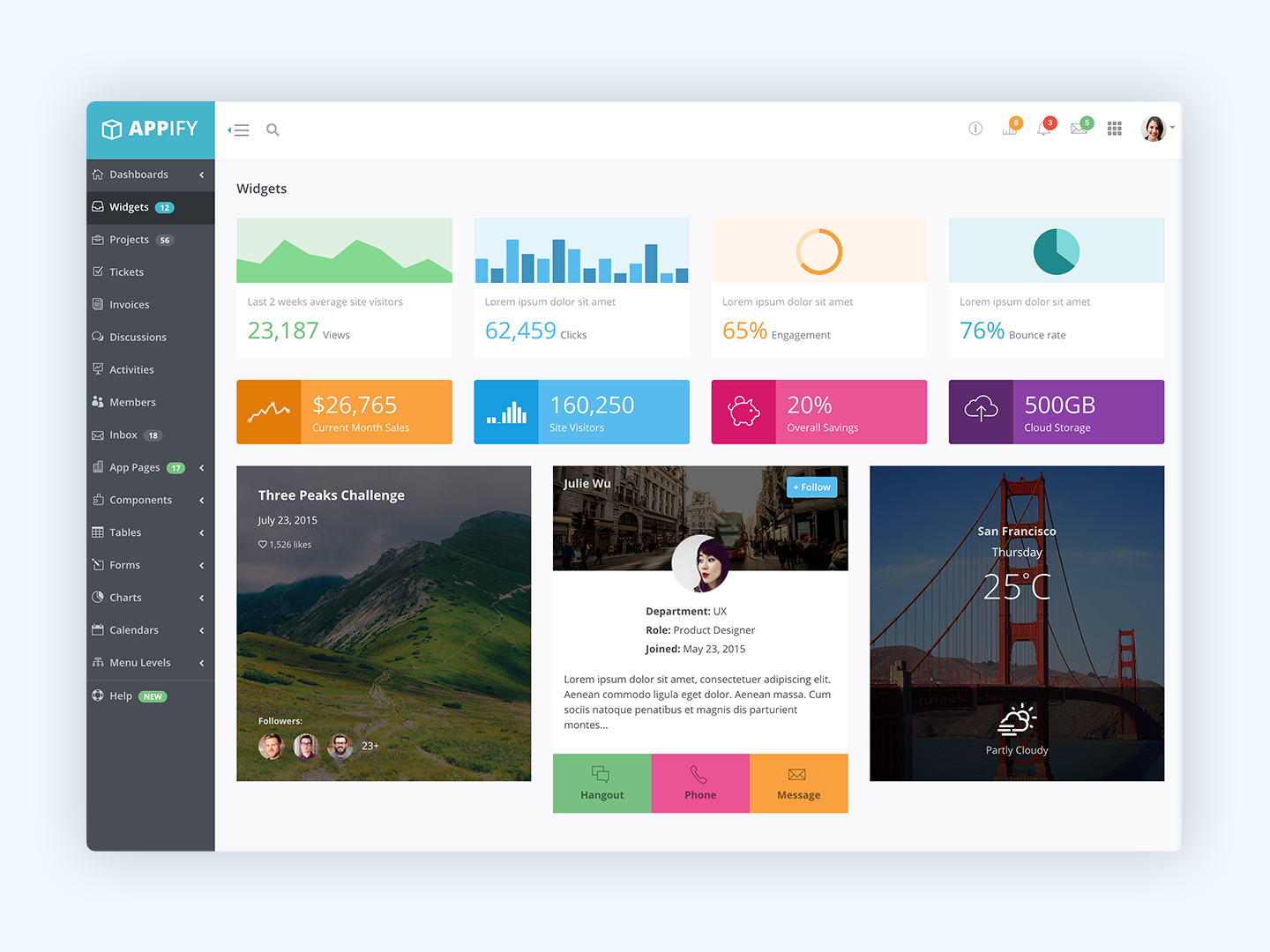 Appify Theme Widgets by Xiaoying Riley on Dribbble