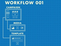 Workflow001 Initial