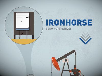 Ironhorse Product Screen