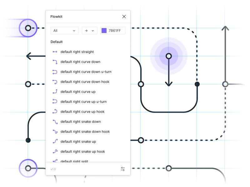 Flowkit for Figma uiux flows icons figma plugin ui
