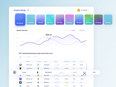 Crypto NFT marketplace minimal figma app design ux ui prototype