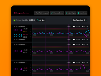 Real-Time Sensor Monitoring UI technology app dashboard design ui