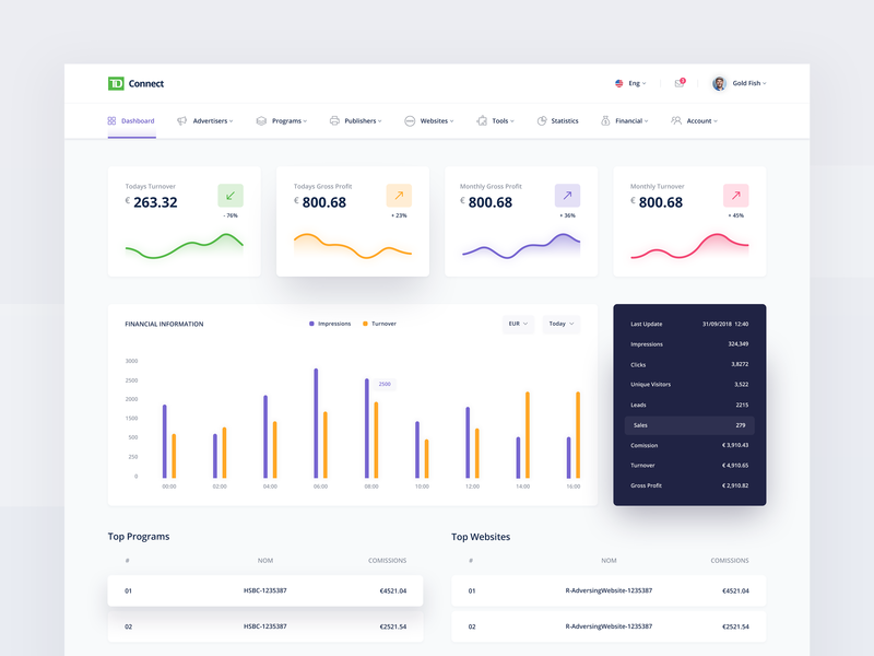 TD Bank Dashboard finance account bank bank app dashboard design account management cards minimal clean colorful payment statistics ux designer uidesign dashboad designer financial