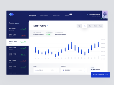 Coinzy Exchange 💸