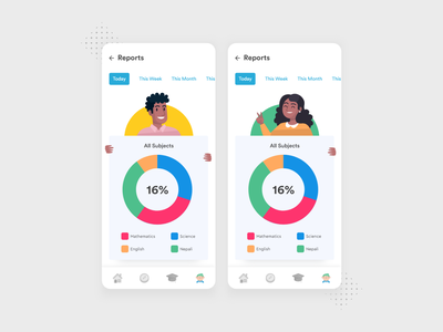 Report Screen for Education App piechart statistics data teaching teacher male female infograph education design illustration minimal dribbble nepal