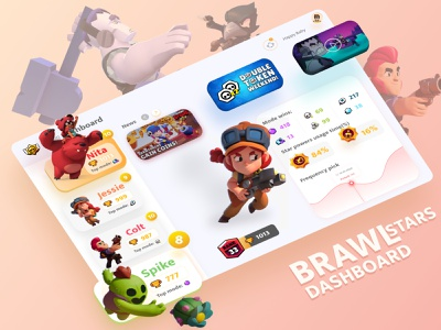 Dashboard Brawl Stars isometric ios graphic design clean 3d web ux ui illustraion icon gradient game flat design dashboard dailyui character bitcoin art app