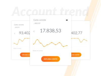 Bank account trend