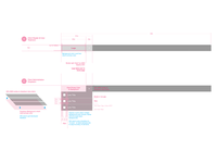 Header Wireframes
