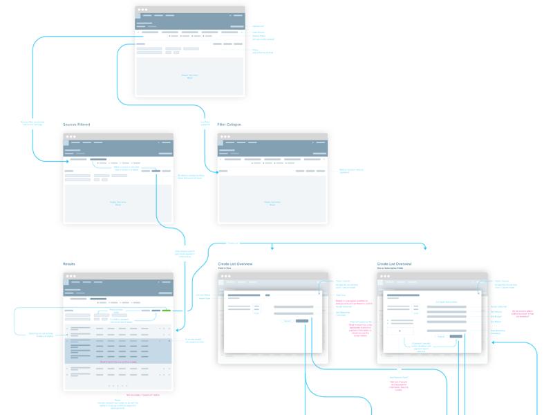 Wireflows desktop app application user experience ux flowchart wireflow