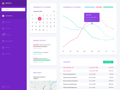 WIP | Medical invoicing dashboard activity invoice graph chart colorful dashboard web desktop ux ui