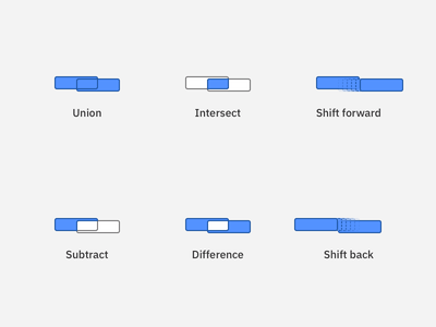 Combinations icons