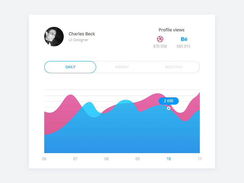 20 days sketch ui contest day018 analytics chart by pawe uczak 20 days sketch ui contest day018 analytics chart by pawe uczak dribbble ccuart Choice Image