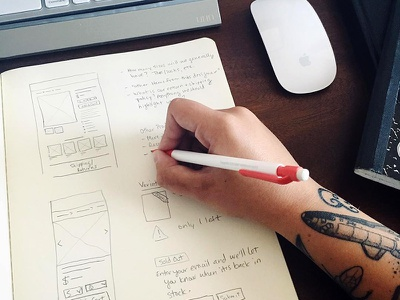 Ecommerce Wireframes product page sketch wireframes pdp ecommerce