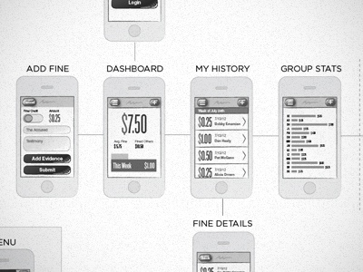 Wireframes wireframes sketch iphone ios