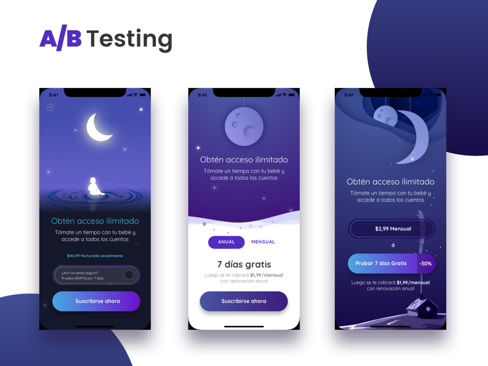 App a/b testing