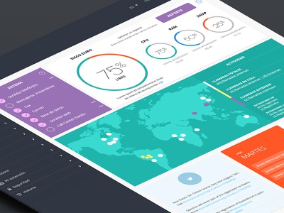 Dashboard dashboard ui visual app ux monitor
