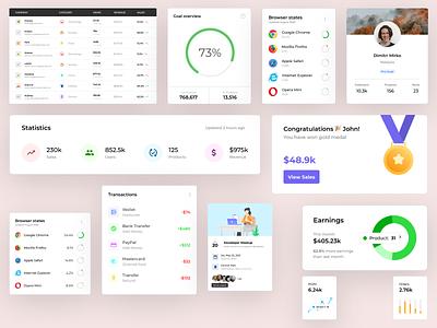 UI components for admin panel webui webdesign ux uzbekistan adminpanel components
