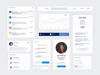Procurement Management Platform - UI Components tags list item profile upload approval plan graphs notifications add ui design webapp ux design componenets ux ui