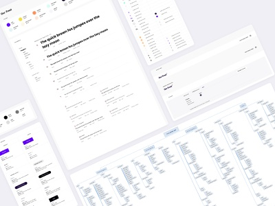 Commissary E-Commerce design planning icons buttons typography scale ui element component information architecture design system styleguide website webapp user experience user interface commissary shop ui ux ecommerce
