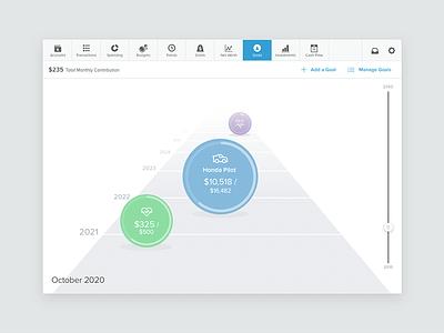 Goals Widget goals interaction design finance banking