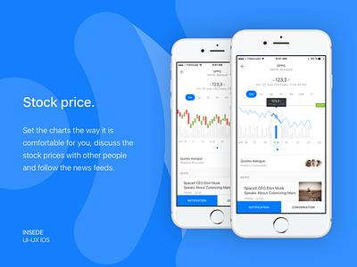 Inside app - Stock price quotations inside broker stock birja financial traders companies market graph