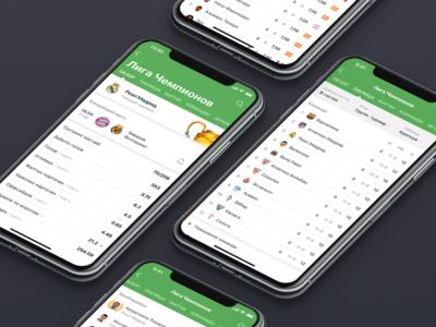 Scores24 iOS App: League screens