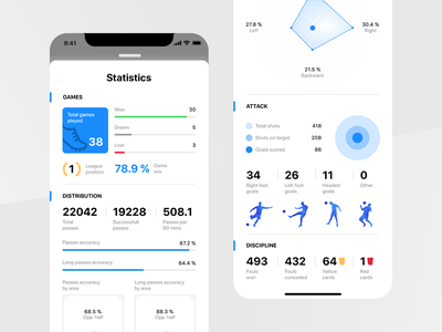 Rewind: Profile statistics sports sport statistics soccer app sport interface ios sport app bet player statistic goals graph graphics attacks ganesh profile statistic rewind