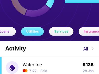 Expenses App chart expenses clean minimal icons bills app mobile design ux ui ios