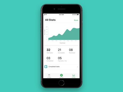 Prioritize for iOS - All Stats ios11 widgets mobileapp complexreduction ios apple productivity