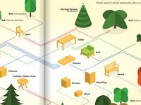 flatpack forests