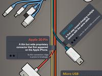 mobile power plugs